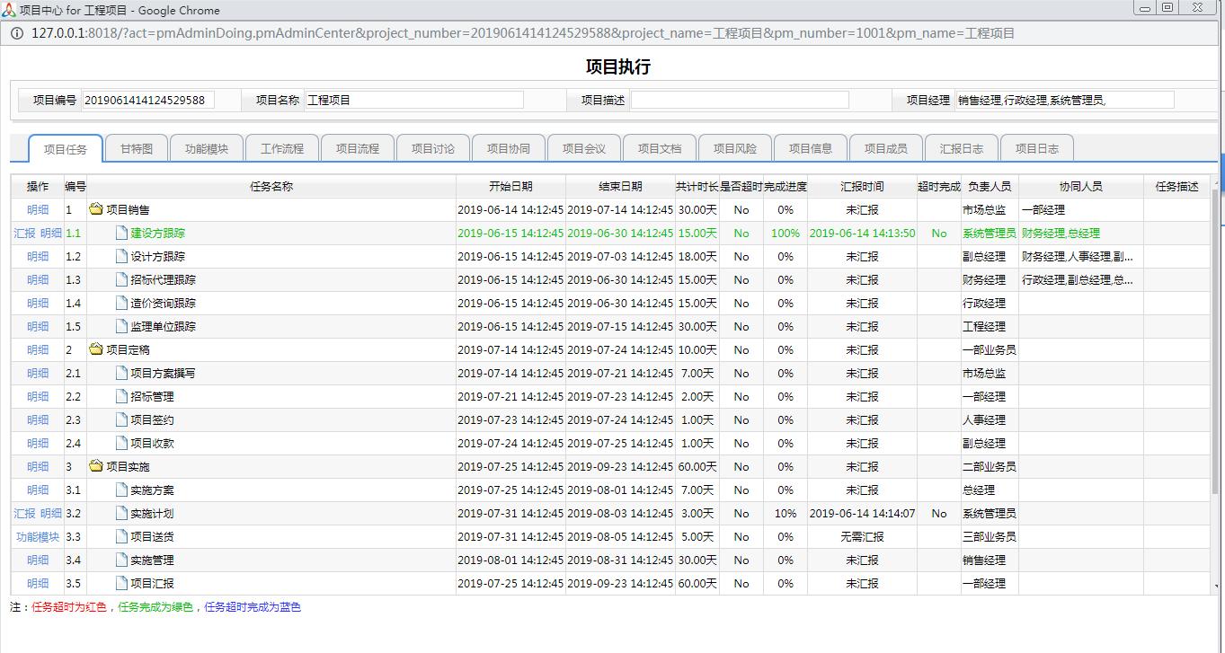 名易MyPM项目管理平台截图6