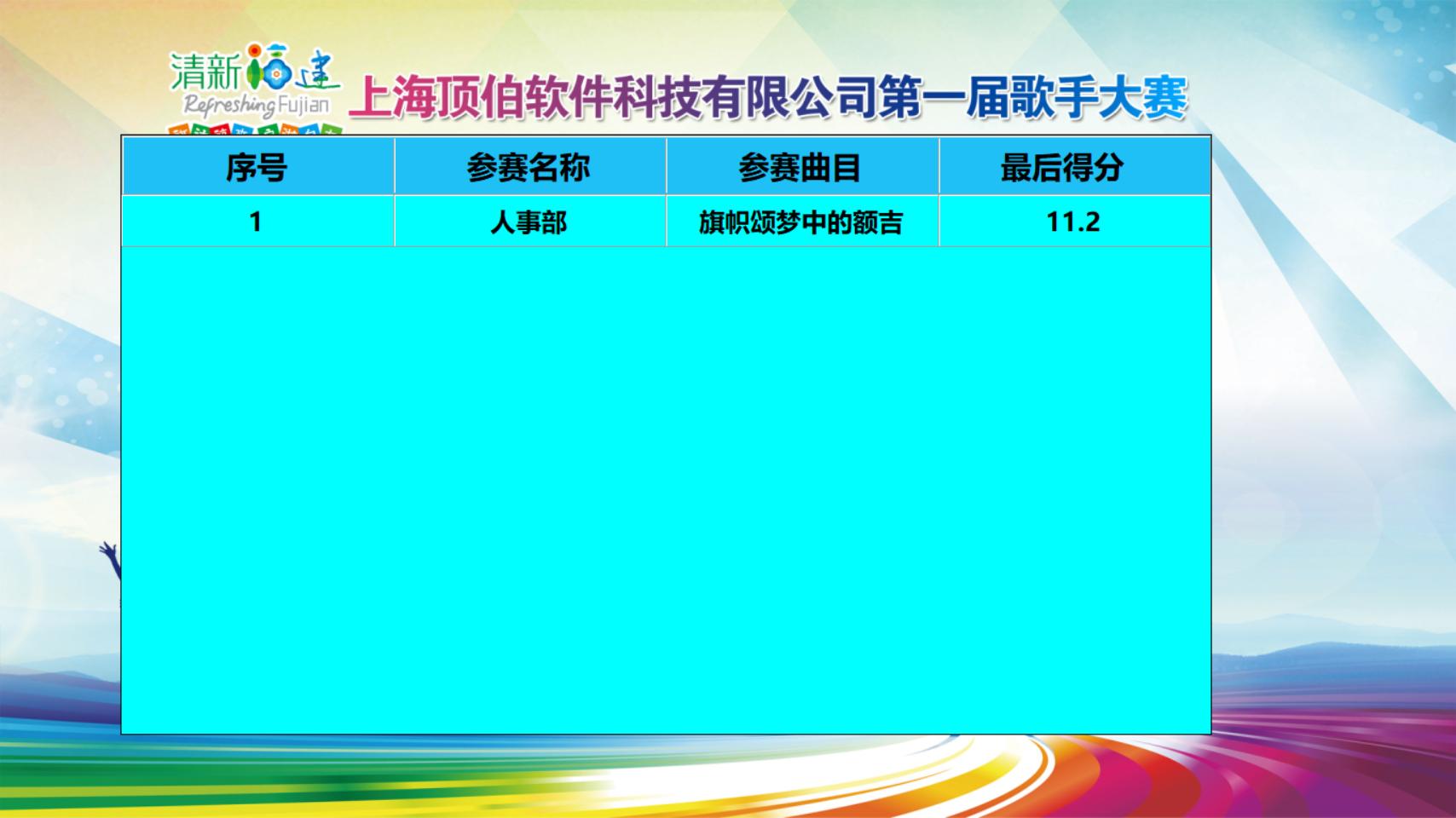 上海顶伯评委评分系统