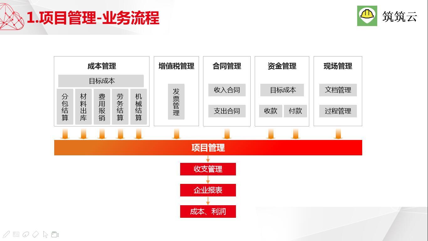 筑筑V3.0工程管理软件系统截图1