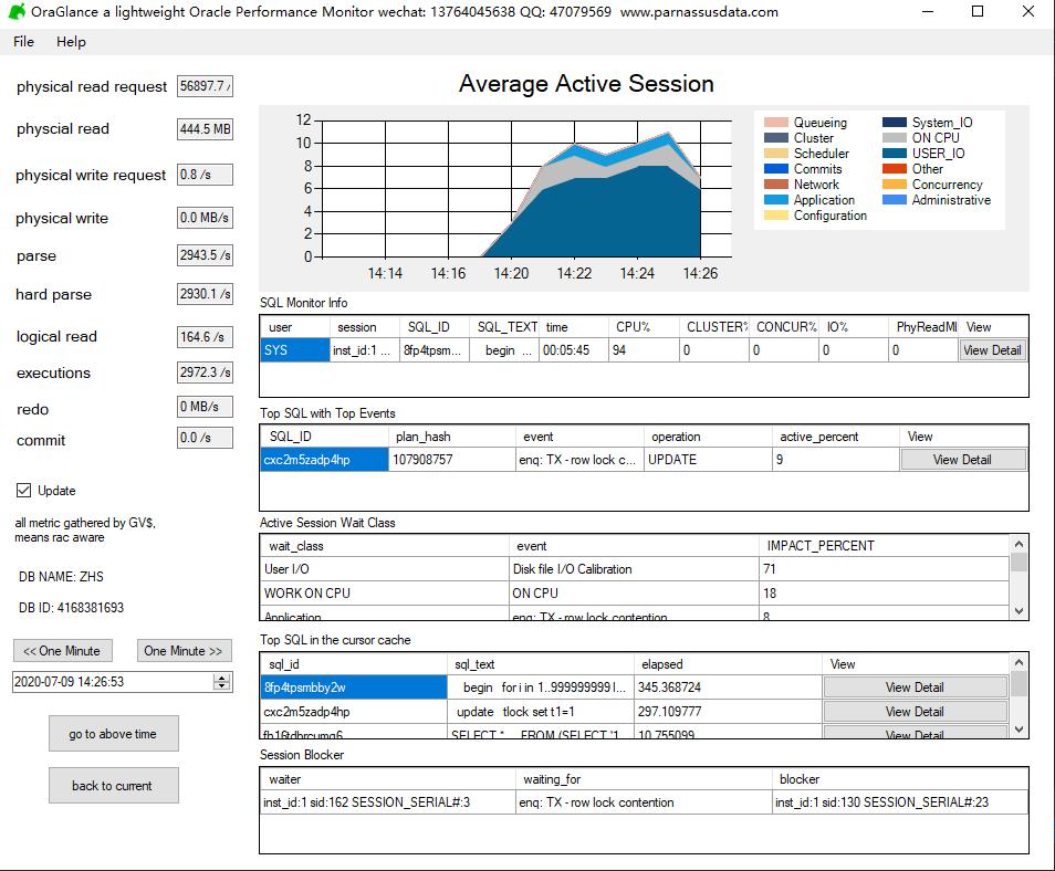 OraGlance 轻量级的Oracle SQL性能优化监控软件截图1