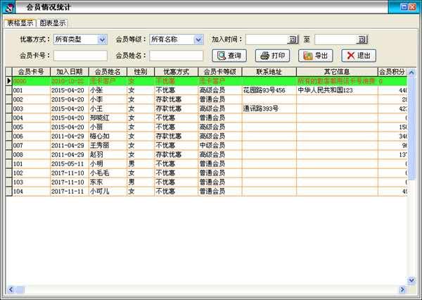 天意会员管理系统截图3
