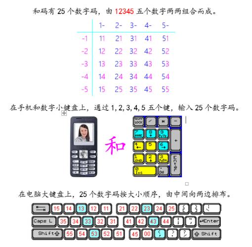 和码汉字输入法截图2