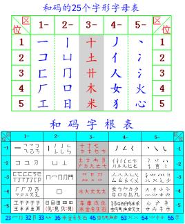 和码汉字输入法截图3