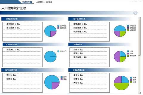 流动人口管理系统截图3