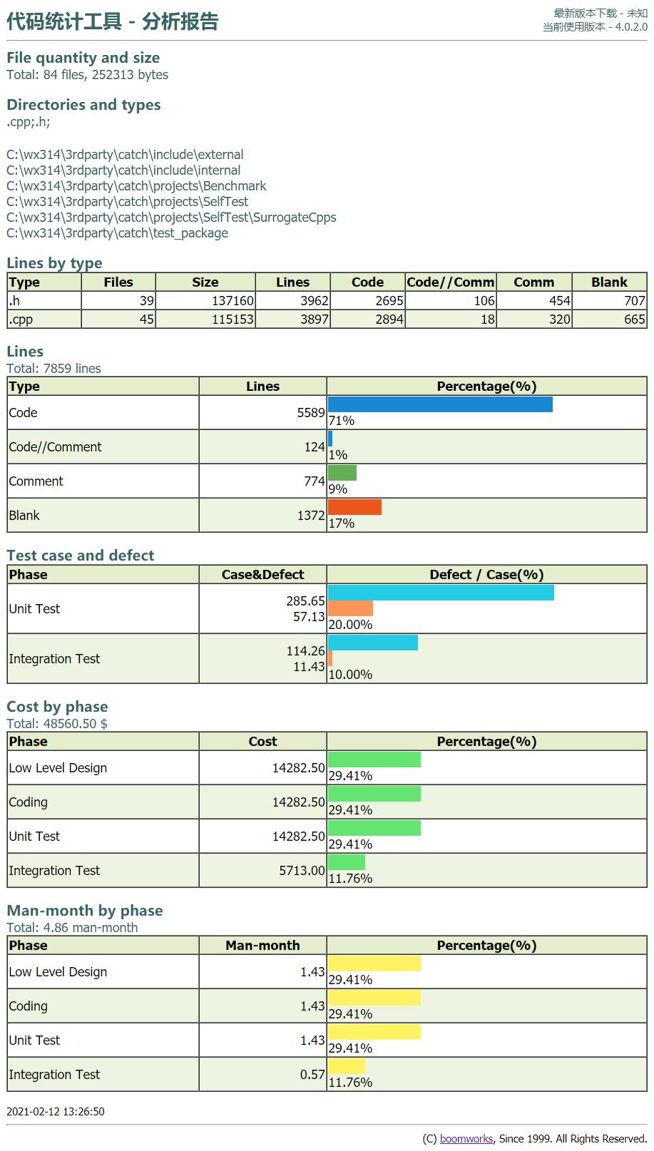 代码统计分析工具截图