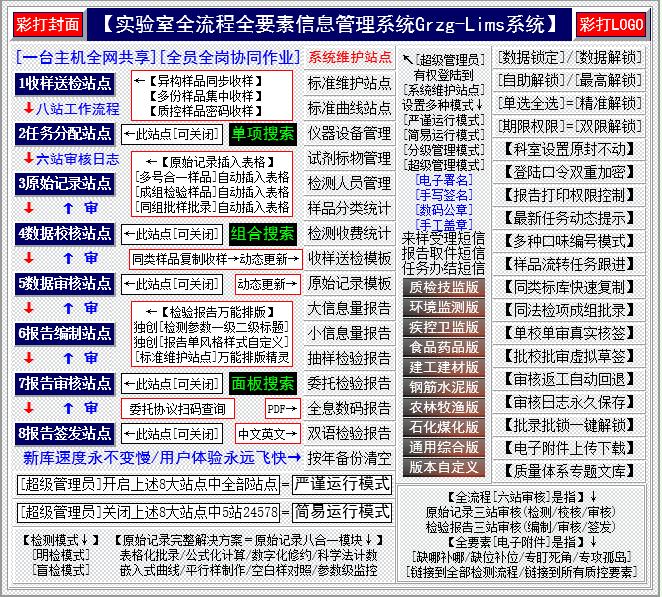 全流程全要素实验室信息管理系统截图1