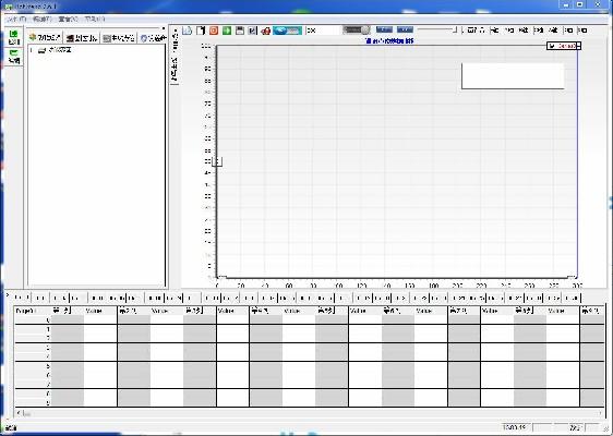 DotTrend(modbus串口数据绘图)截图1
