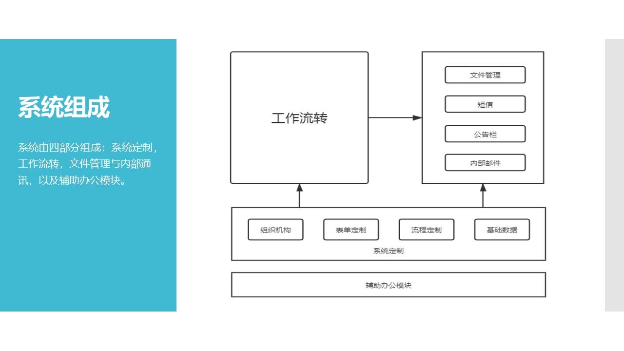 钛生智能办公系统V2.2社区版截图