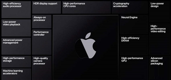 Apple苹果电脑Broadcom无线网卡驱动截图1