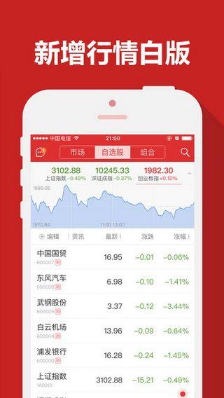 华泰证券网上交易系统截图