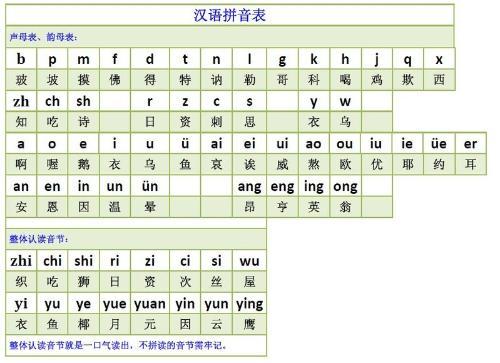 小学生动画学汉语拼音截图