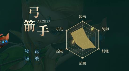 龍之谷2截圖