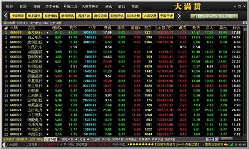 大满贯股票软件截图