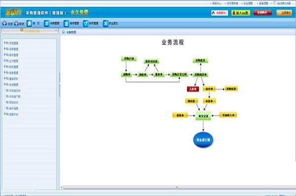 金动力采购管理软件截图1