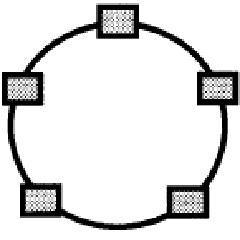 拓撲圖打包