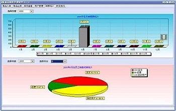 商品销售管理软件截图3