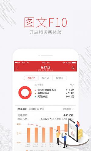 南京证券金罗盘截图3