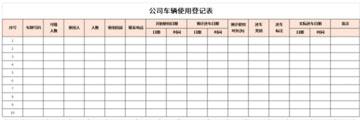 公司车辆使用登记表截图1