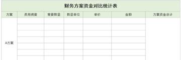 财务方案资金对比统计表截图1