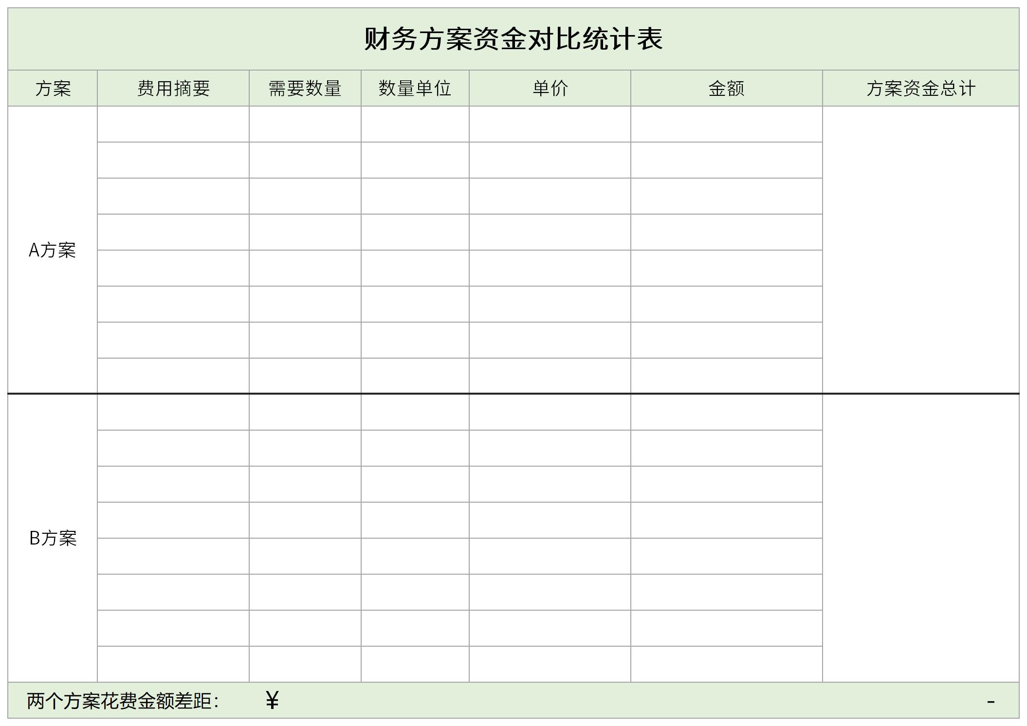 财务方案资金对比统计表截图