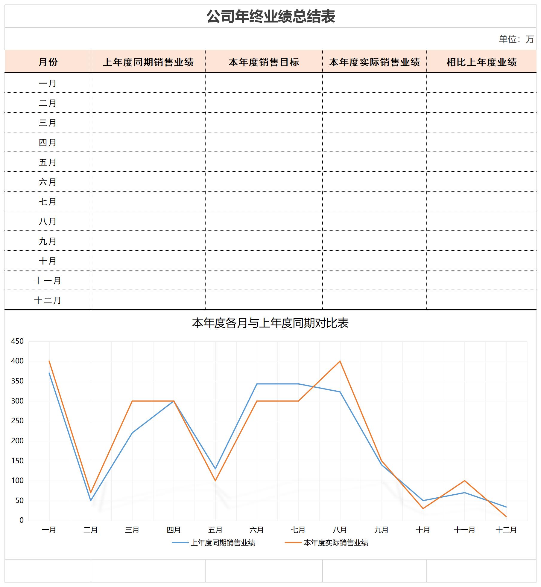 公司年终业绩总结表截图
