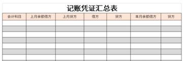 记账凭证汇总表截图1