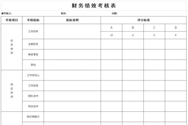 财务绩效考核表截图1