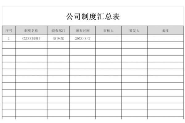 公司制度汇总表截图1