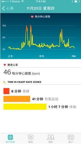 Fitbit 中國截圖3