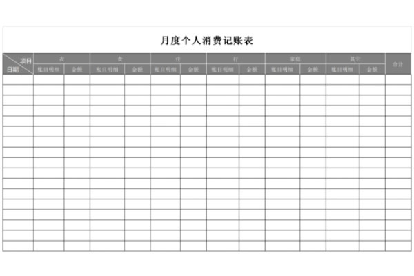 个人月度消费记账表