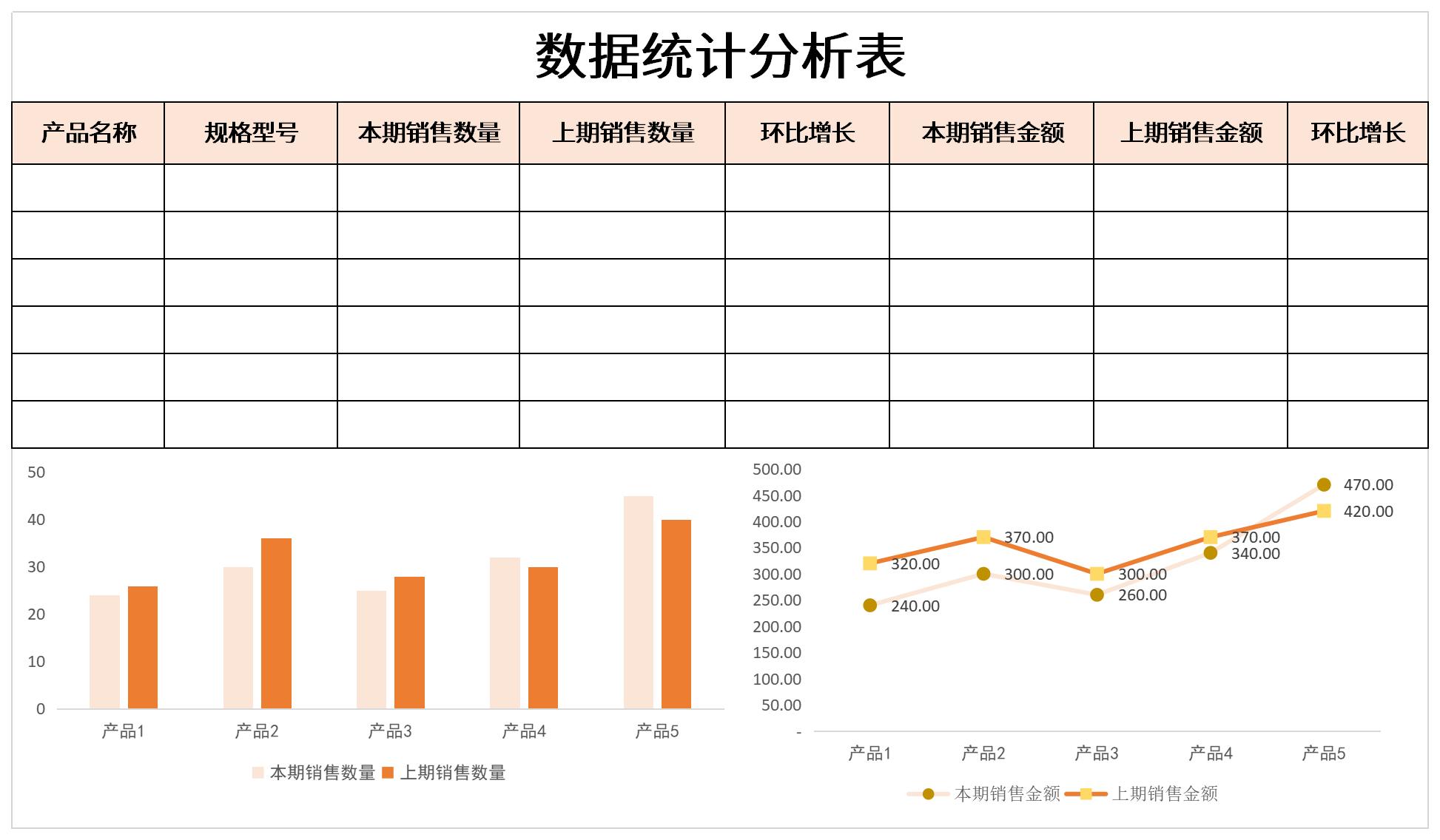 数据统计分析表截图