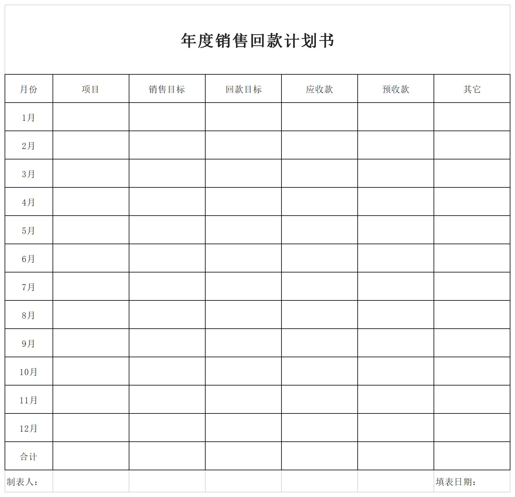 年度销售回款计划表截图