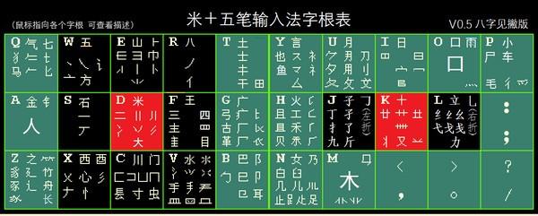 米+五笔截图