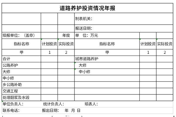 道路养护投资情况年报截图1