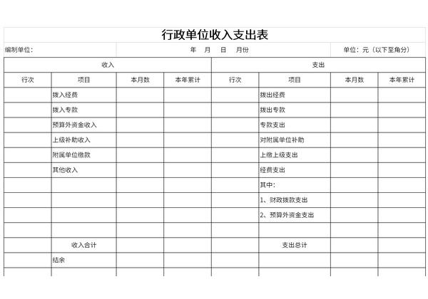 行政单位收入支出表