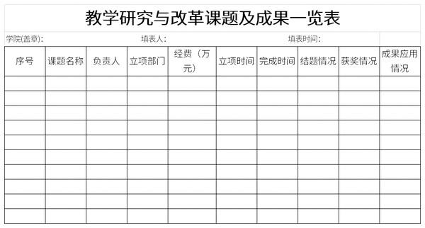 教学研究与改革课题及成果一览表截图1