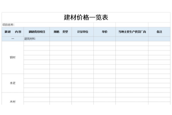 建材价格一览表
