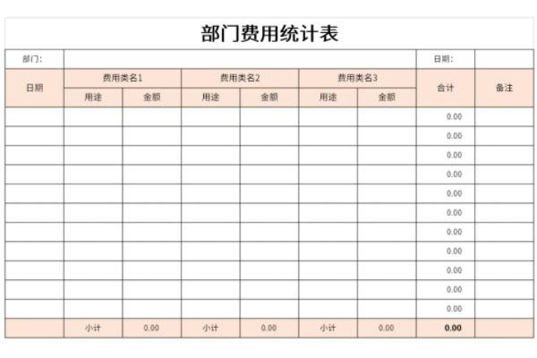 部门费用统计表截图1