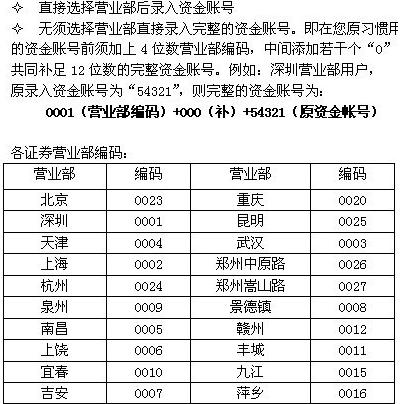 中航证券至诚版截图