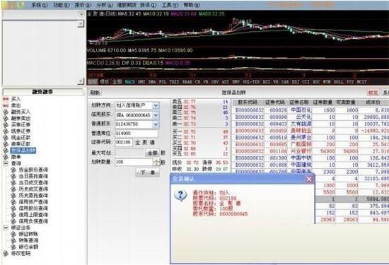 光大证券金阳光卓越版通达信V6超强版截图