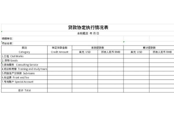 贷款协定执行情况表