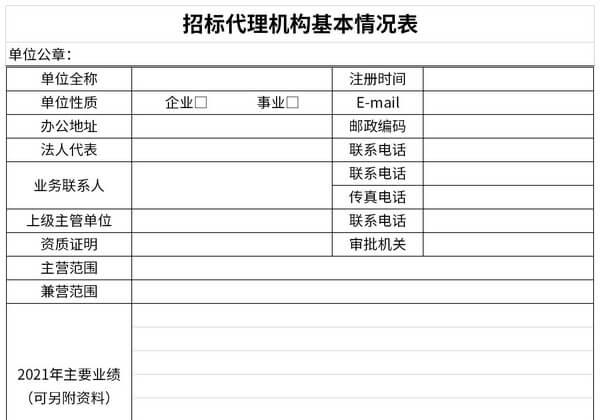 招标代理机构基本情况表截图1