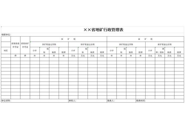 省地矿行政管理表截图1