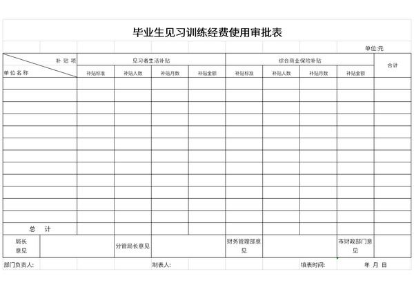 毕业生见习训练经费使用审核表截图1