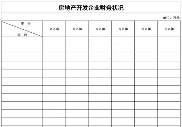 房地产开发企业财务状况表截图1