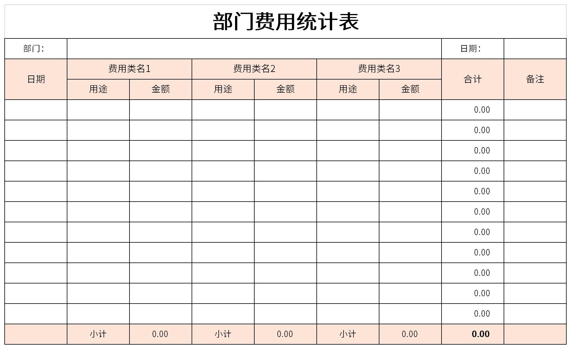 部门费用统计表截图