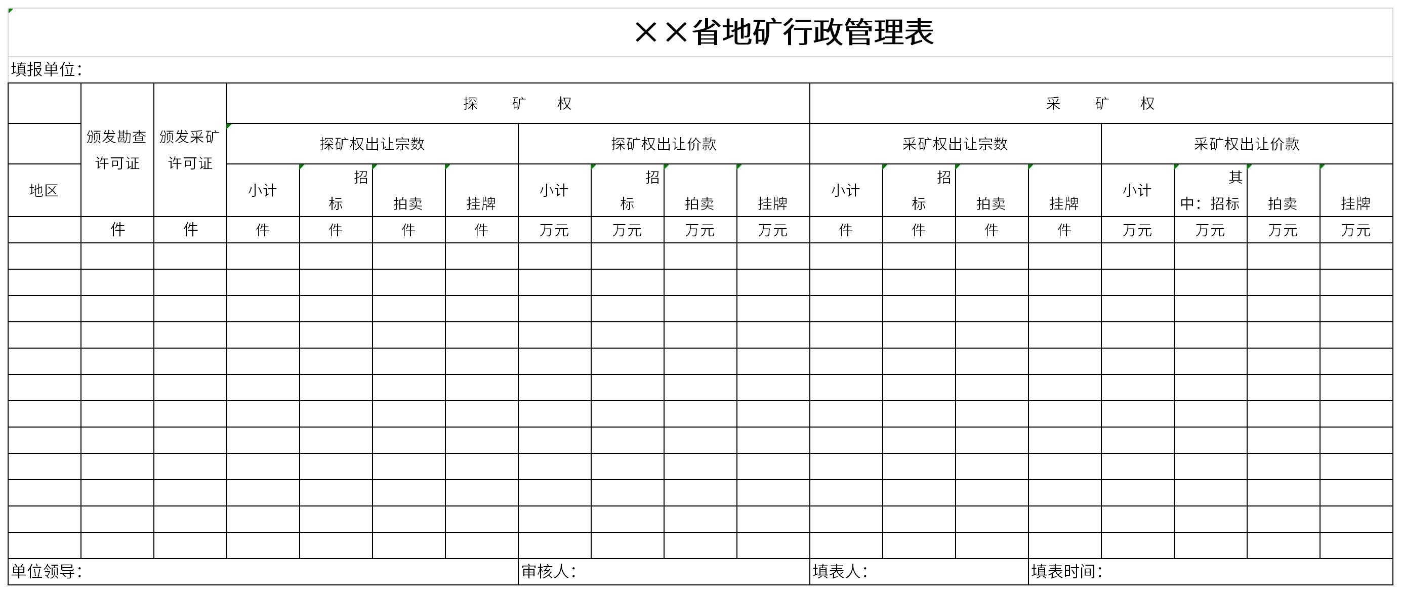省地矿行政管理表截图