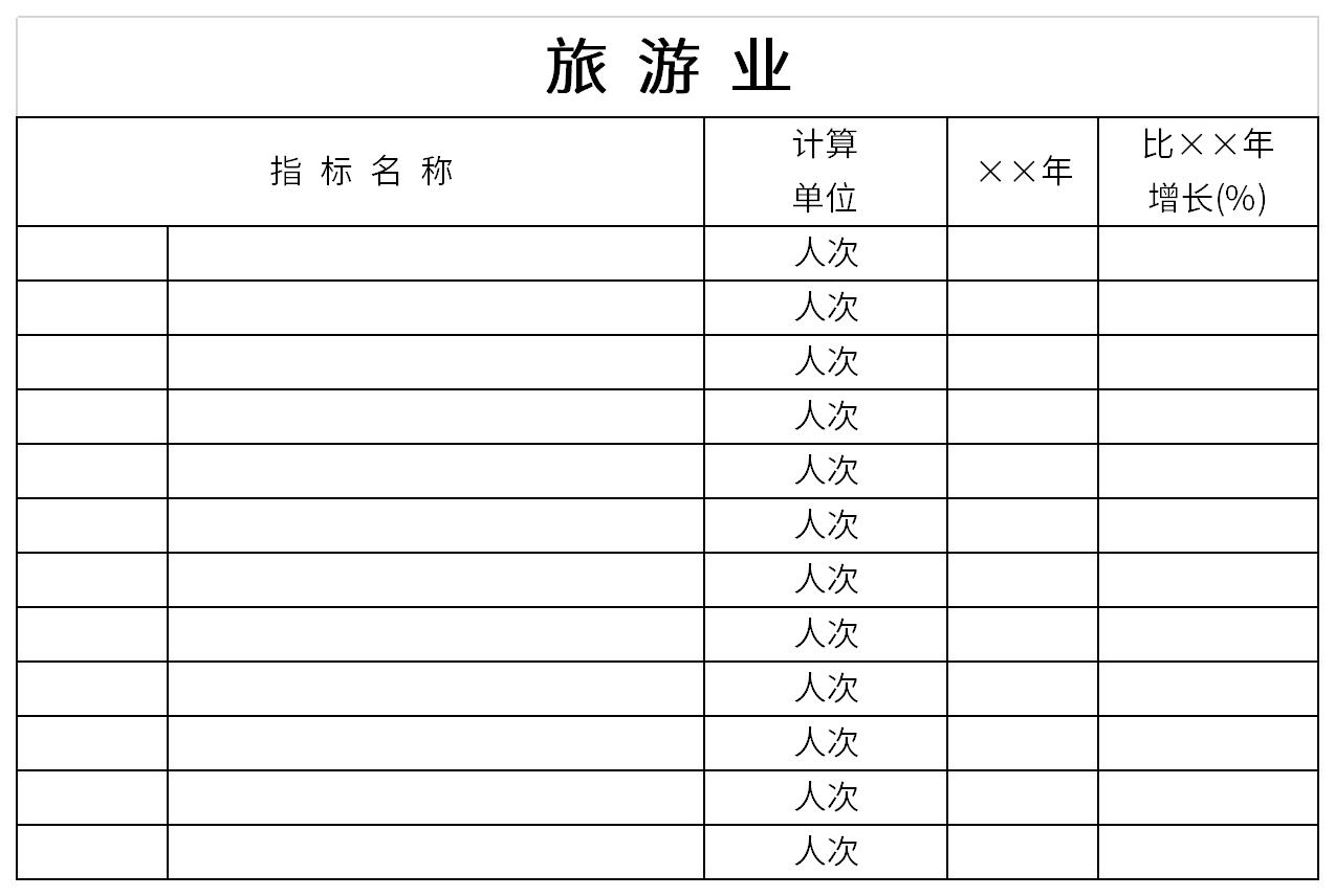 旅游业指标核算表截图