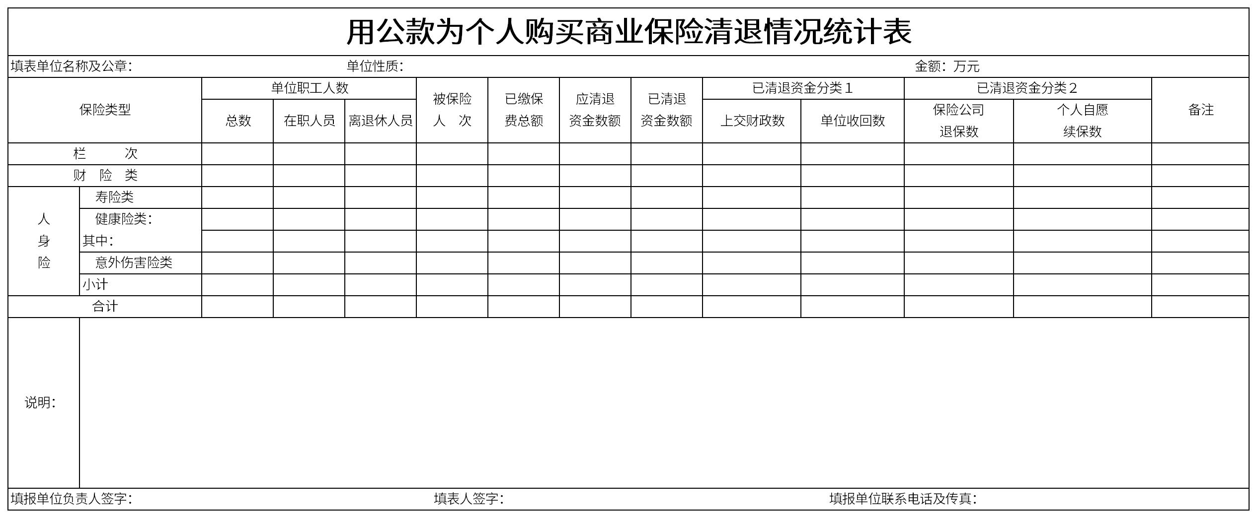 用公款为个人购买商业保险清退情况统计表截图