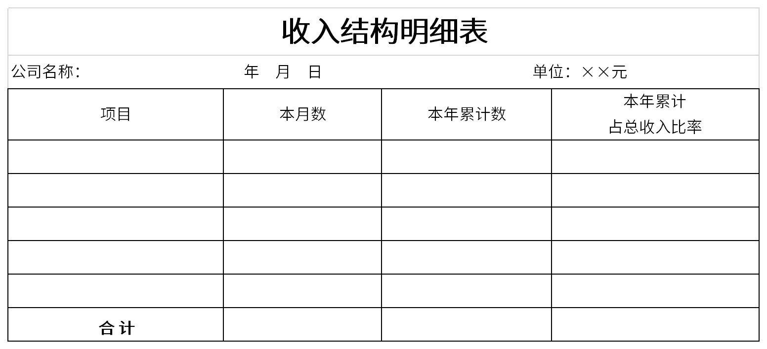 收入结构明细表截图